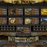 barbry coast