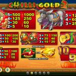 chilli gold 2 stellar jackpot